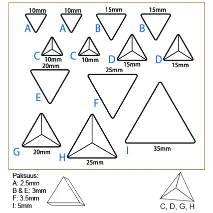 """*UUSI* Muotti, joustava ja läpinäkyvä, """"Kolmio pyramidi ja prisma"""" koko 10-35mm"""" askarteluun (massat, hartsit jne.)"""