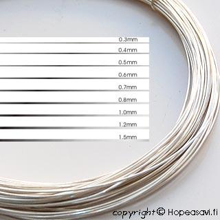 *Poistomyynti -huom mitta* Hopealanka 925, PEHMEÄ, 0.4mm, noin 1.8m